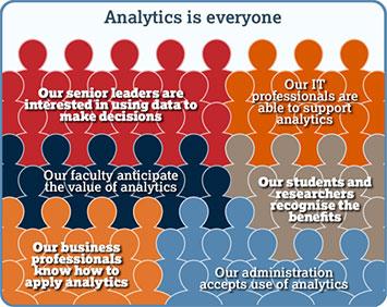 Analytics is everyone
