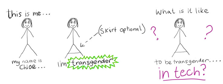 Illustrations from Chloe Gilbert's presentation on being transgender in tech