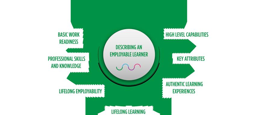 Describing an employable learner