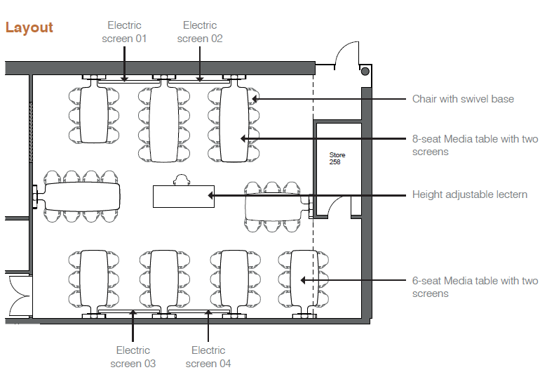 Plan of the Hugh Fraser room showing its six seater tables, wheeled node chairs and a central height adjustable lectern.