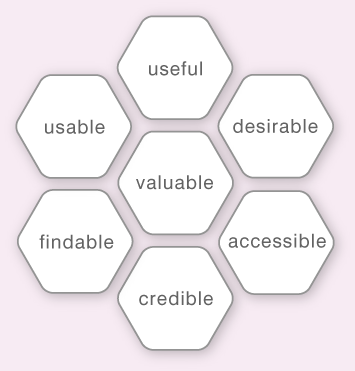 Usability And User Experience Jisc