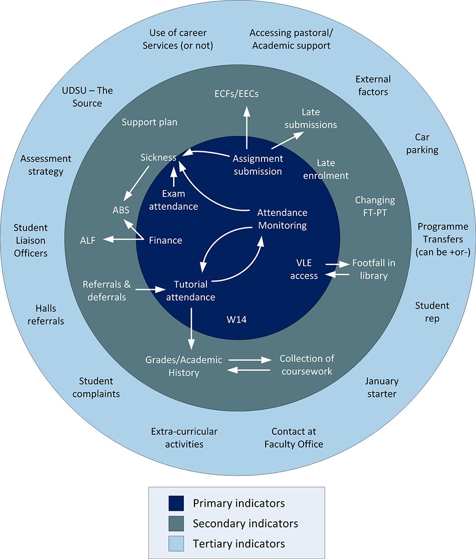 The future of datadriven decisionmaking   Jisc