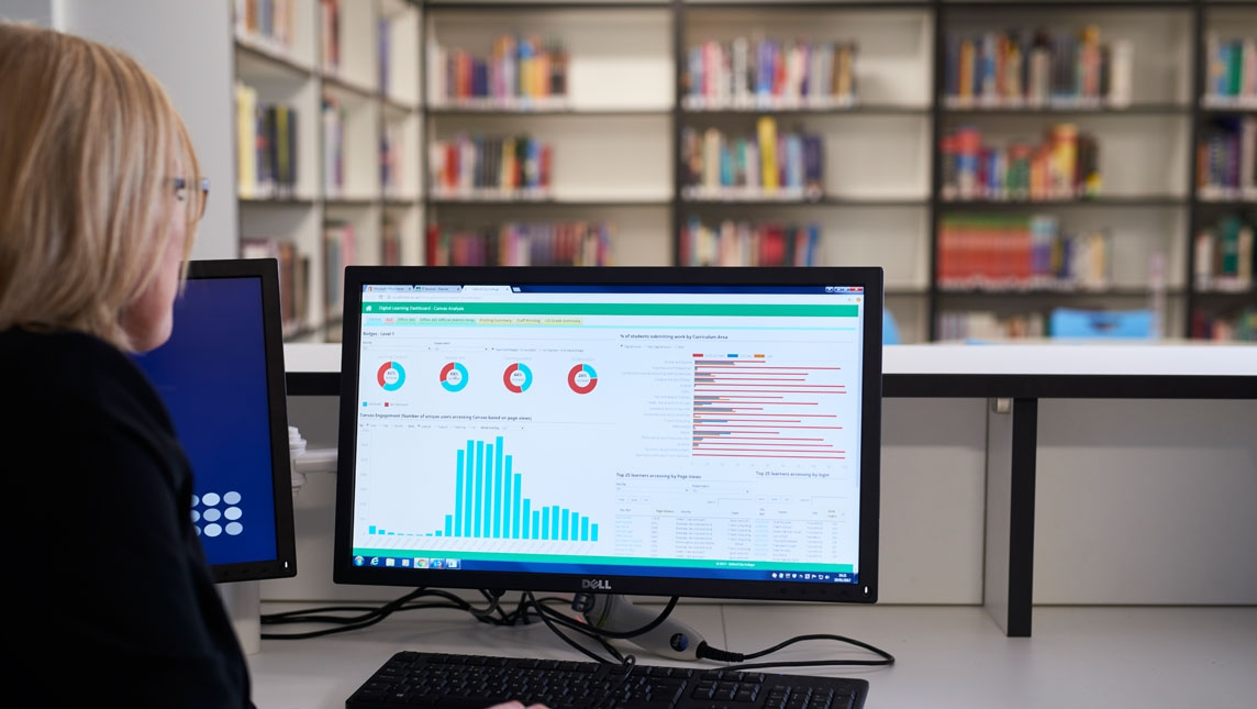 Learning analytics: ditch the humans, leave it to the ...