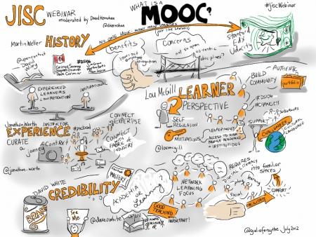 What is a MOOC? Webinar illustration