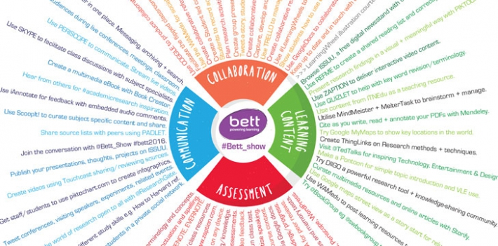 Section of the Bett Show learning wheel