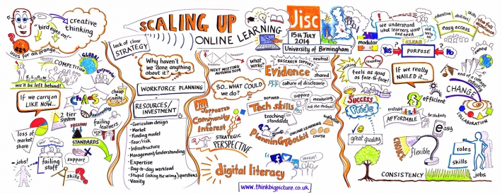 Online learning workshop graphic